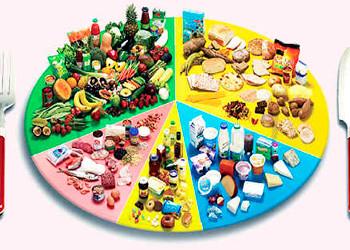 Дитическое питание для похудения меню на неделю